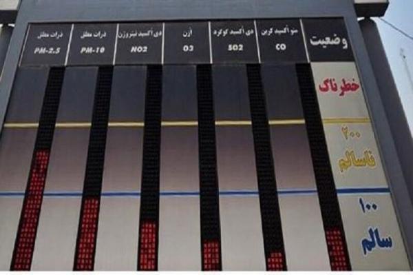 خبرنگاران سه دستگاه سنجش آلاینده هوا در لرستان تامین شد